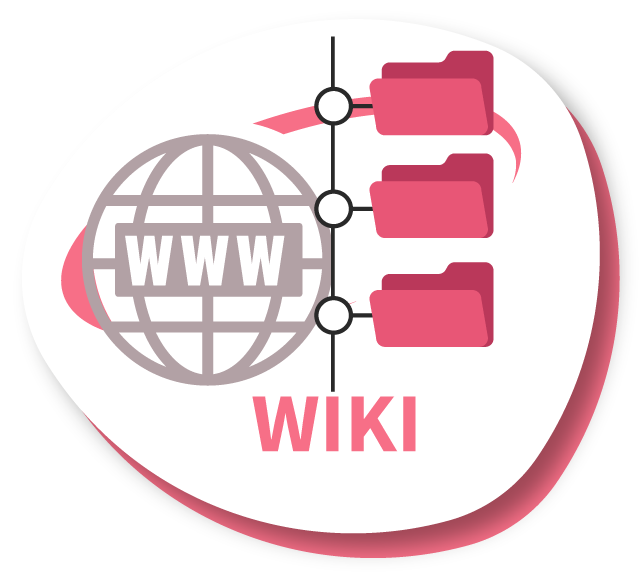 Wiki-content